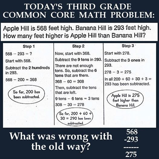 "How the ""Common Core"" supposedly teaches three-digit subtraction"